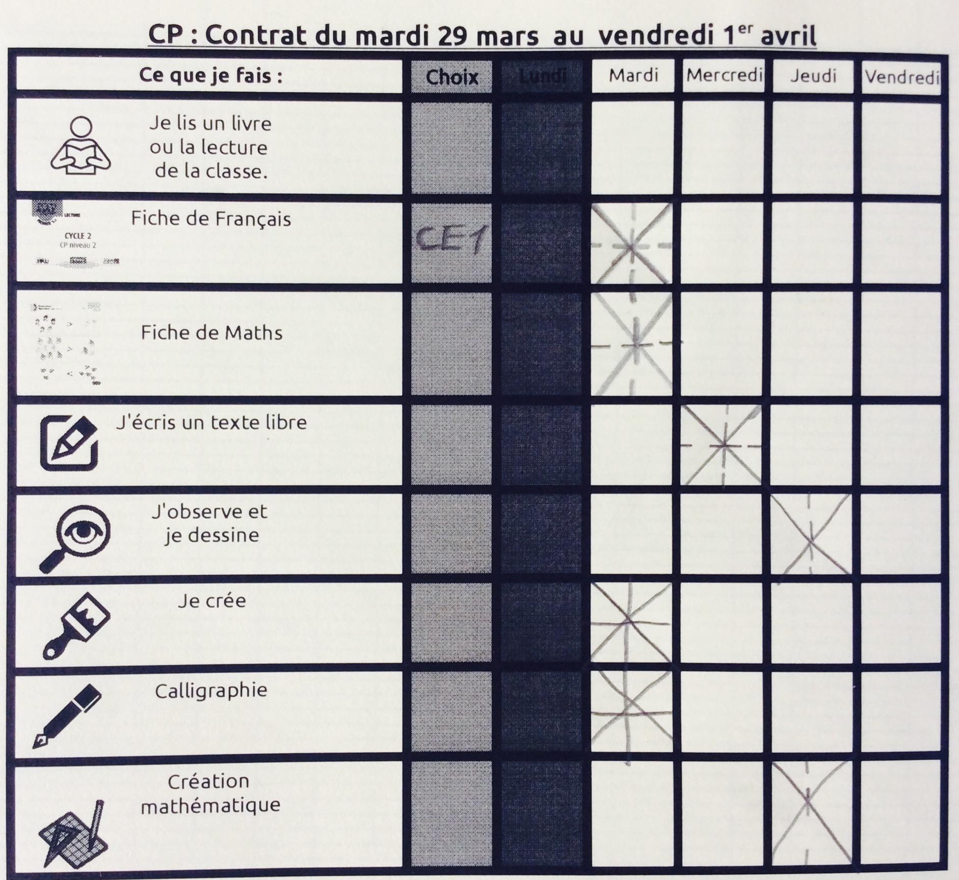 ContratCP